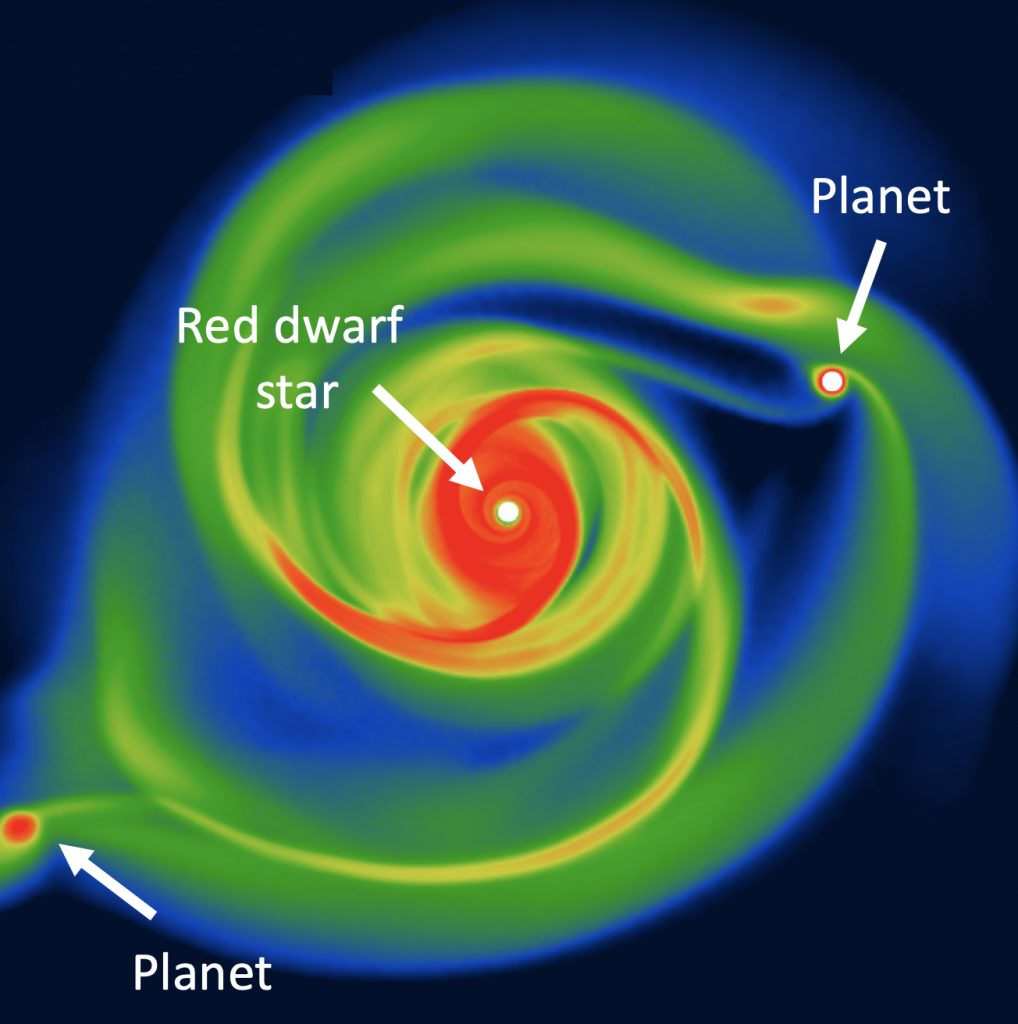 Simulation of planet formation around a red dwarf star